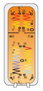 Akva Solar plus coils diagram