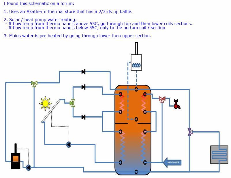 Heating System Schematic