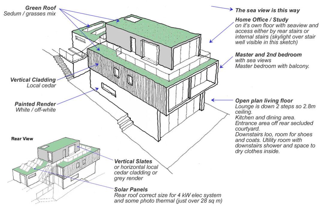 1st pre-planning sketch