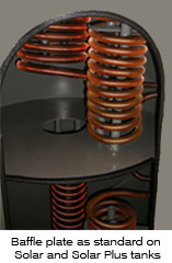 Akva Solar Plus coils + baffle plate